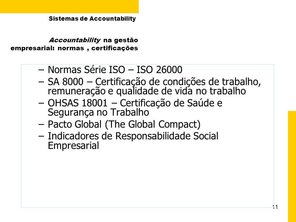 10 Finanças Sustentáveis 1.Ampliação do acesso a serviços bancários e a crédito 2.Microcrédito 3.Crédito responsável 4.Análise de crédito – Princípios