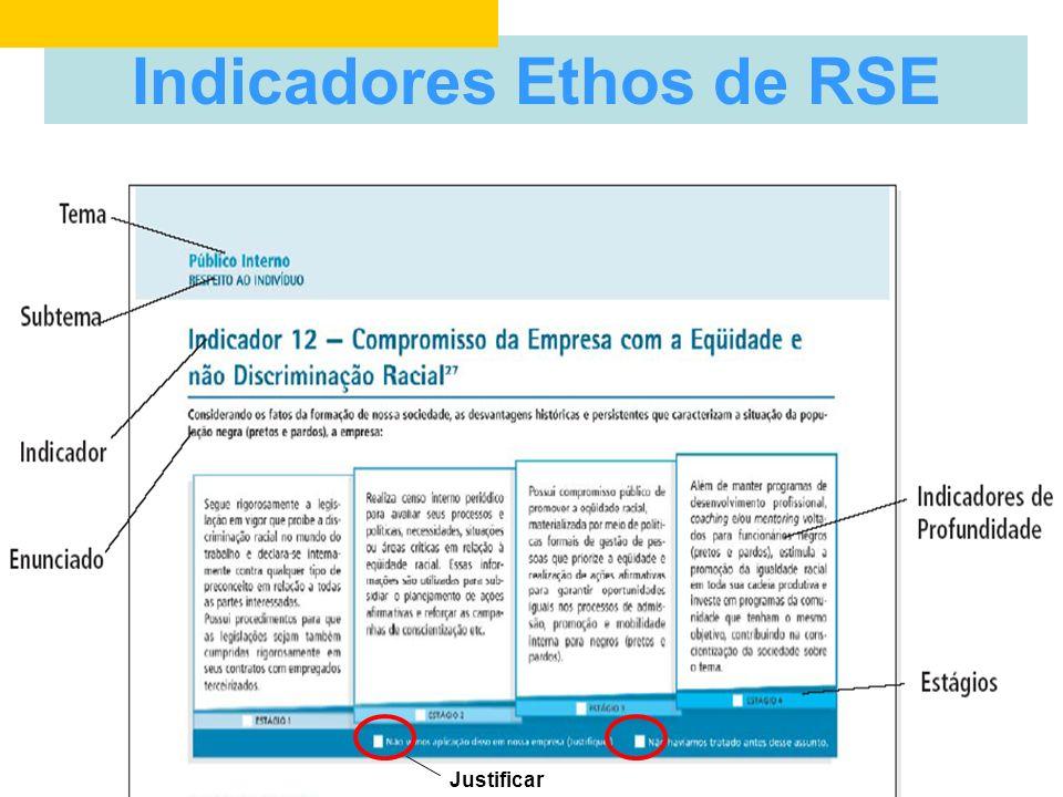 13 Instituto Ethos – Localizador de Ferramentas de Gestão em RSE Fonte: www.ethos.org/sistemas/conceitos_praticas/localizador