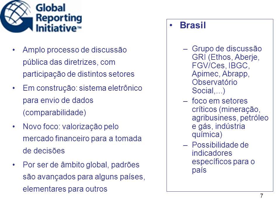 6 Global Reporting Initiative – GRI (www.globlalreporting.org) Ong internacional de origem ambiental – CERES – Boston Motivação: canal de diálogo e ex