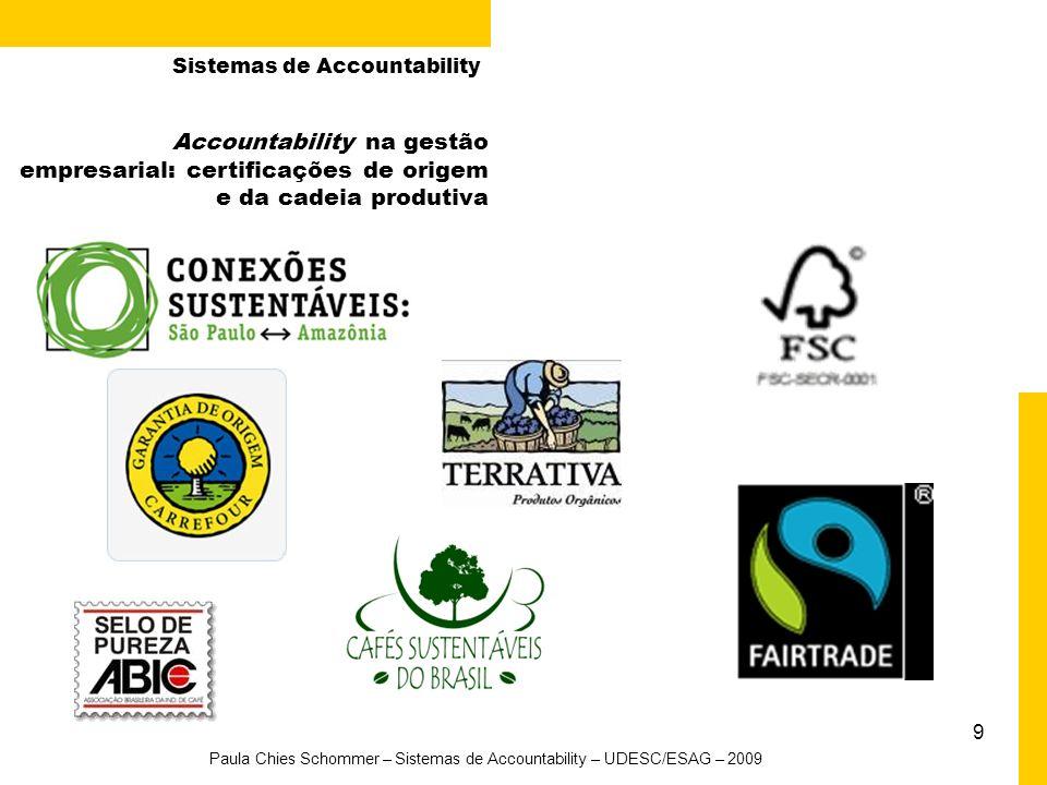 8 Paula Chies Schommer – Sistemas de Accountability – UDESC/ESAG – 2009 Accountability na gestão empresarial: Iniciativas no mercado financeiro/capita