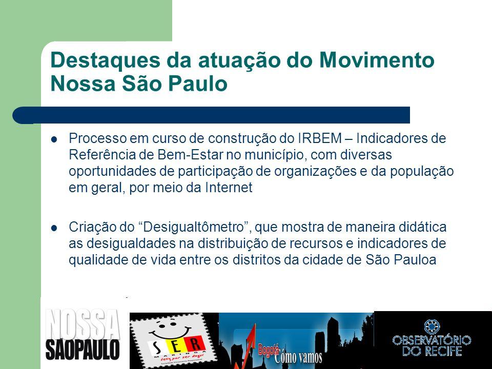 Destaques da atuação do Movimento Nossa São Paulo Processo em curso de construção do IRBEM – Indicadores de Referência de Bem-Estar no município, com