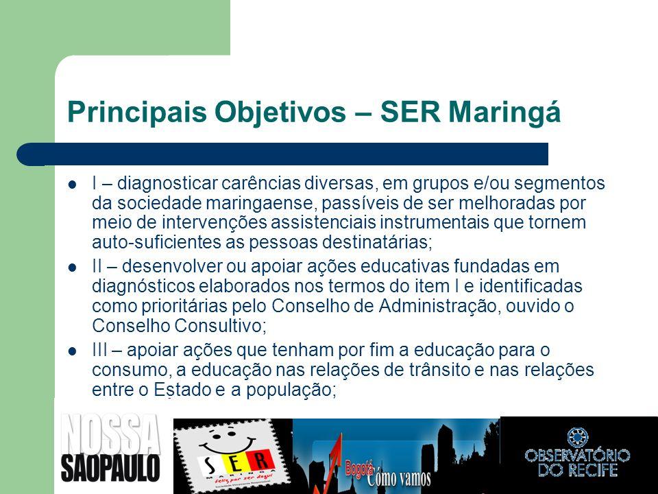 Principais Objetivos – SER Maringá I – diagnosticar carências diversas, em grupos e/ou segmentos da sociedade maringaense, passíveis de ser melhoradas