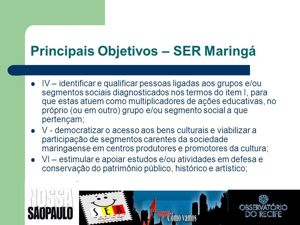 Principais Objetivos – SER Maringá IV – identificar e qualificar pessoas ligadas aos grupos e/ou segmentos sociais diagnosticados nos termos do item I