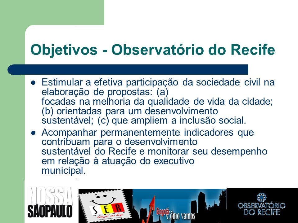 Objetivos - Observatório do Recife Estimular a efetiva participação da sociedade civil na elaboração de propostas: (a) focadas na melhoria da qualidad