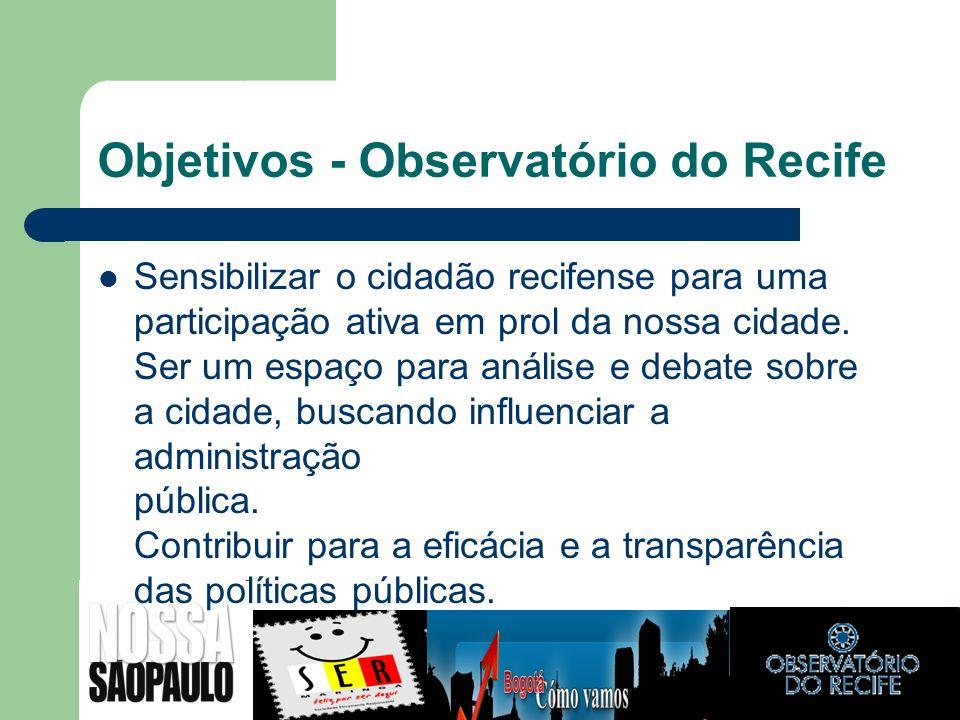 Objetivos - Observatório do Recife Sensibilizar o cidadão recifense para uma participação ativa em prol da nossa cidade. Ser um espaço para análise e