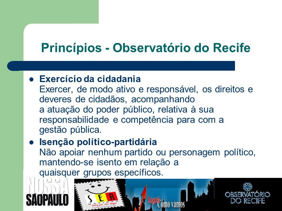 Princípios - Observatório do Recife Exercício da cidadania Exercer, de modo ativo e responsável, os direitos e deveres de cidadãos, acompanhando a atu