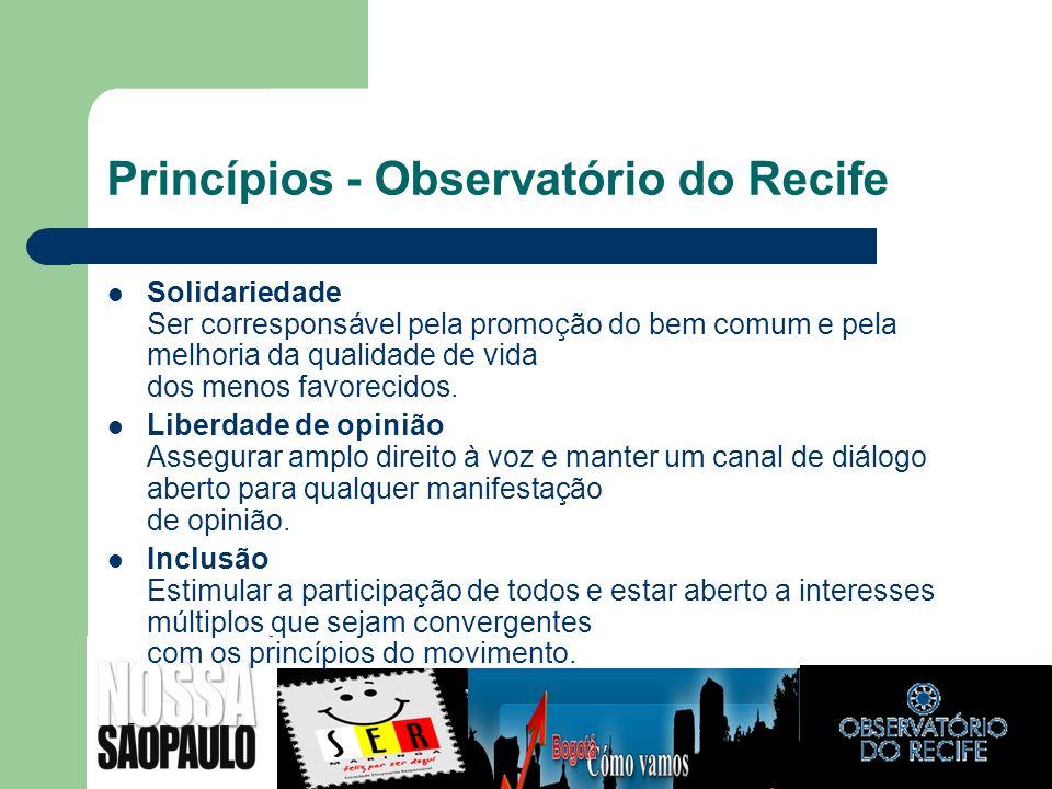 Princípios - Observatório do Recife Solidariedade Ser corresponsável pela promoção do bem comum e pela melhoria da qualidade de vida dos menos favorec