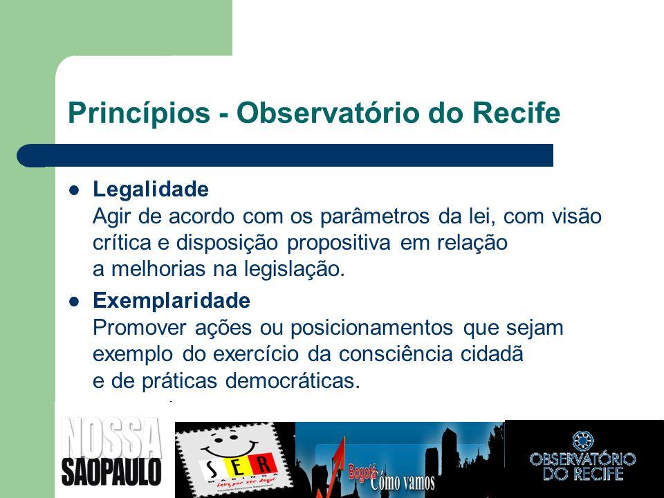 Princípios - Observatório do Recife Legalidade Agir de acordo com os parâmetros da lei, com visão crítica e disposição propositiva em relação a melhor