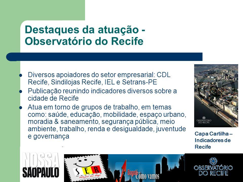 Destaques da atuação - Observatório do Recife Diversos apoiadores do setor empresarial: CDL Recife, Sindilojas Recife, IEL e Setrans-PE Publicação reu