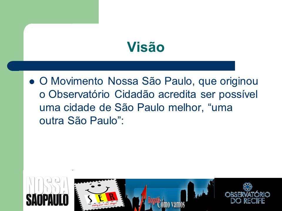 Visão O Movimento Nossa São Paulo, que originou o Observatório Cidadão acredita ser possível uma cidade de São Paulo melhor, uma outra São Paulo: