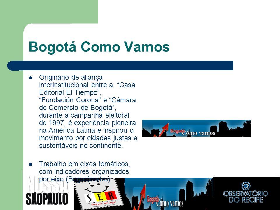 Bogotá Como Vamos Originário de aliança interinstitucional entre a Casa Editorial El Tiempo, Fundación Corona e Cámara de Comercio de Bogotá, durante