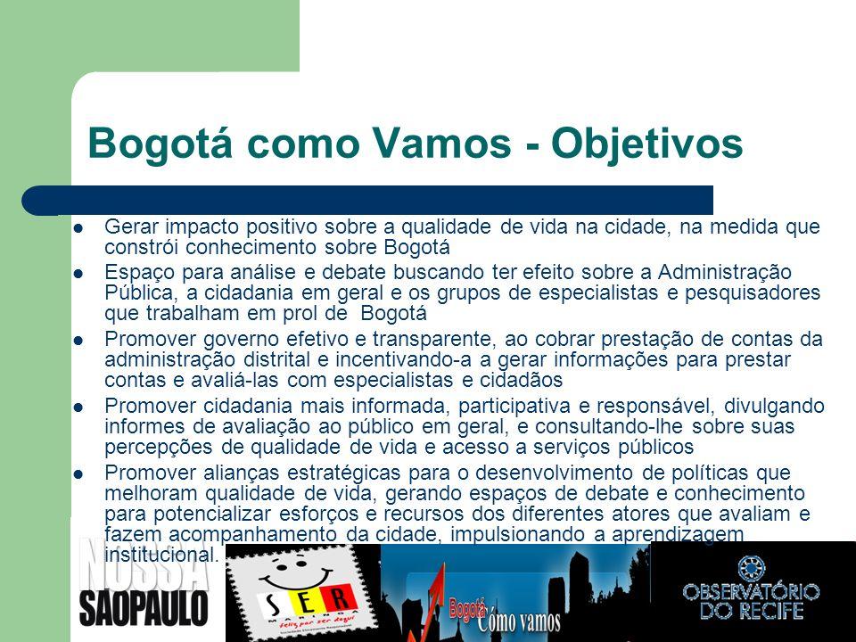 Bogotá como Vamos - Objetivos Gerar impacto positivo sobre a qualidade de vida na cidade, na medida que constrói conhecimento sobre Bogotá Espaço para