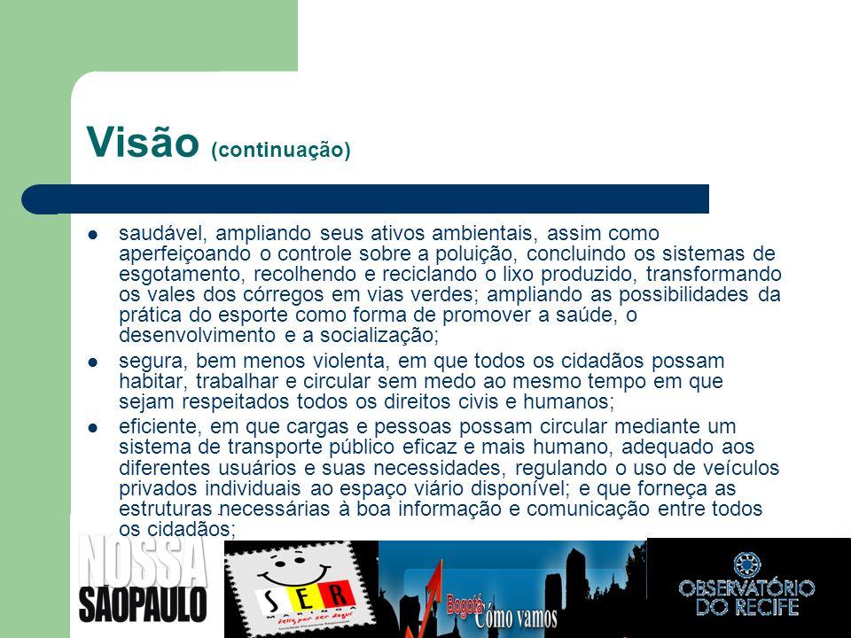 Princípios - Observatório do Recife Exercício da cidadania Exercer, de modo ativo e responsável, os direitos e deveres de cidadãos, acompanhando a atuação do poder público, relativa à sua responsabilidade e competência para com a gestão pública.