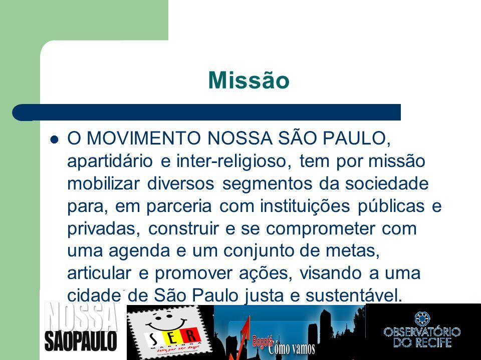 Missão O MOVIMENTO NOSSA SÃO PAULO, apartidário e inter-religioso, tem por missão mobilizar diversos segmentos da sociedade para, em parceria com inst