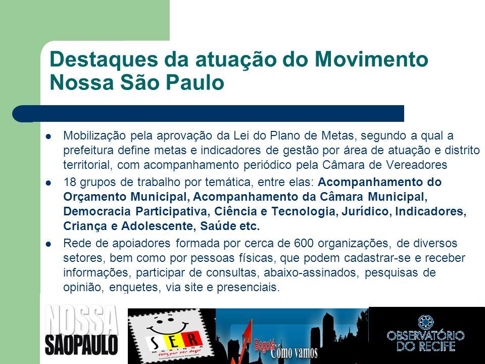 Destaques da atuação do Movimento Nossa São Paulo Mobilização pela aprovação da Lei do Plano de Metas, segundo a qual a prefeitura define metas e indi