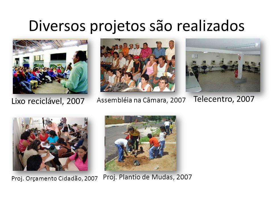 Diversos projetos são realizados Lixo reciclável, 2007 Assembléia na Câmara, 2007 Telecentro, 2007 Proj. Orçamento Cidadão, 2007 Proj. Plantio de Muda