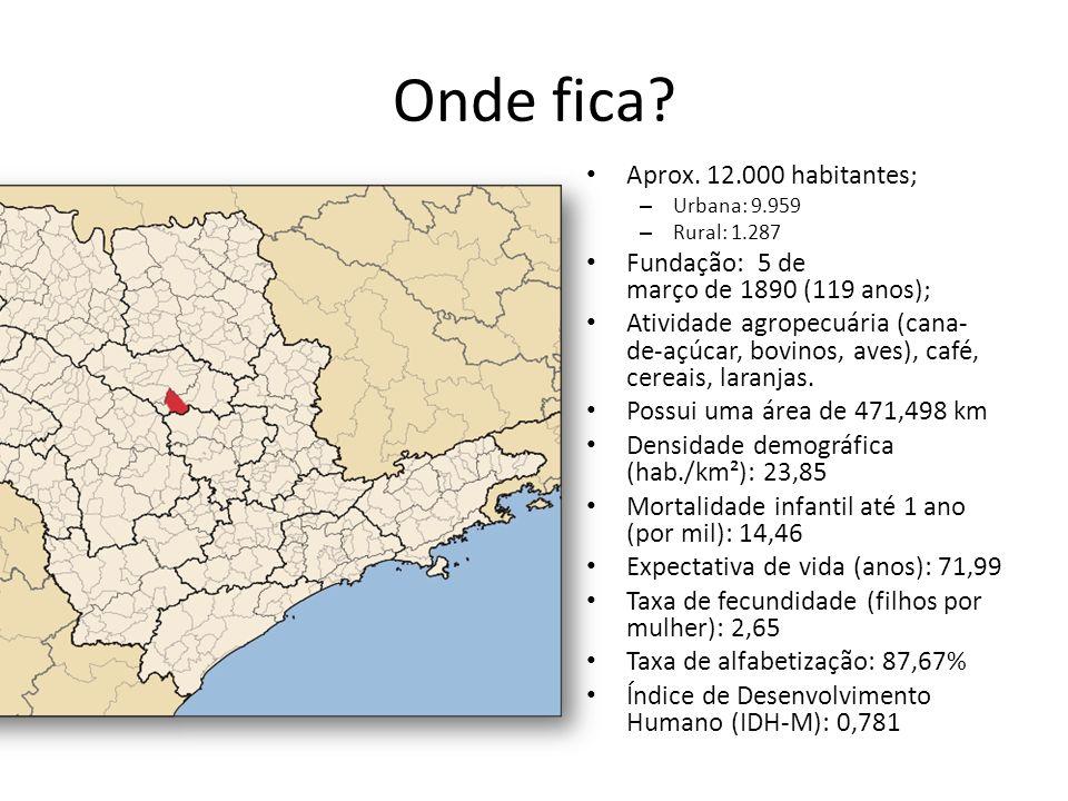 Onde fica? Aprox. 12.000 habitantes; – Urbana: 9.959 – Rural: 1.287 Fundação: 5 de março de 1890 (119 anos); Atividade agropecuária (cana- de-açúcar,