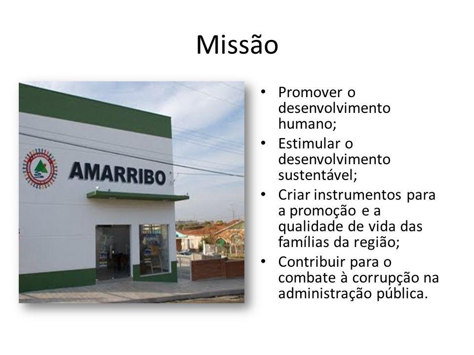 Missão Promover o desenvolvimento humano; Estimular o desenvolvimento sustentável; Criar instrumentos para a promoção e a qualidade de vida das famíli