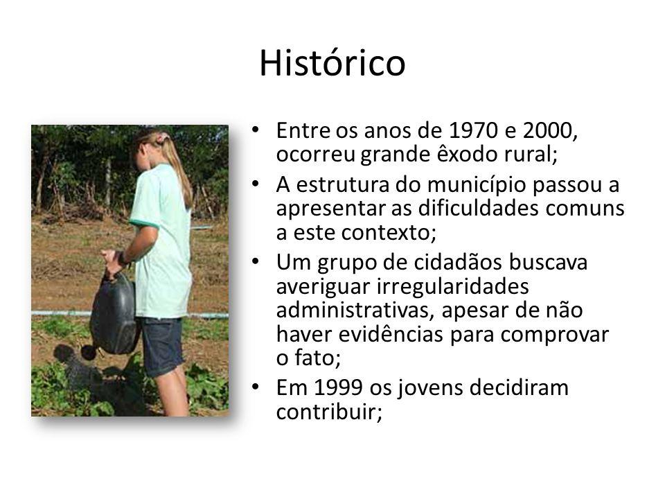Histórico Entre os anos de 1970 e 2000, ocorreu grande êxodo rural; A estrutura do município passou a apresentar as dificuldades comuns a este context