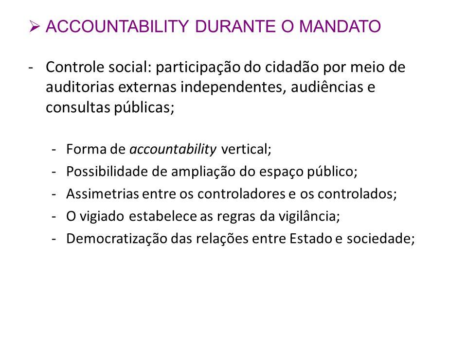 ACCOUNTABILITY DURANTE O MANDATO -Controle social: participação do cidadão por meio de auditorias externas independentes, audiências e consultas públi