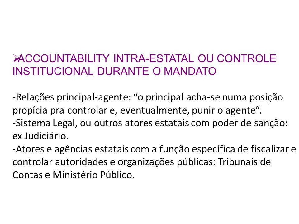 ACCOUNTABILITY DURANTE O MANDATO -Controle Parlamentar: fiscalização e monitoramento ostensivo do Executivo pelo Legislativo.