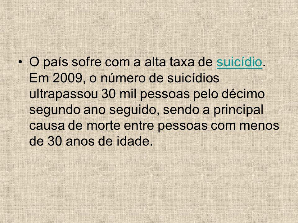 O país sofre com a alta taxa de suicídio. Em 2009, o número de suicídios ultrapassou 30 mil pessoas pelo décimo segundo ano seguido, sendo a principal