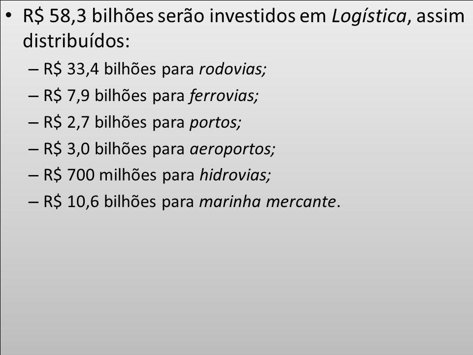R$ 58,3 bilhões serão investidos em Logística, assim distribuídos: – R$ 33,4 bilhões para rodovias; – R$ 7,9 bilhões para ferrovias; – R$ 2,7 bilhões