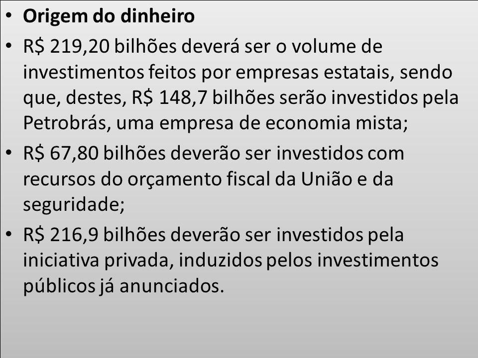 Origem do dinheiro R$ 219,20 bilhões deverá ser o volume de investimentos feitos por empresas estatais, sendo que, destes, R$ 148,7 bilhões serão inve