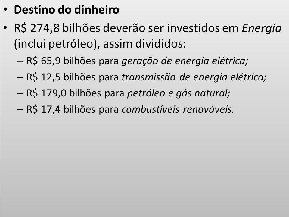 Destino do dinheiro R$ 274,8 bilhões deverão ser investidos em Energia (inclui petróleo), assim divididos: – R$ 65,9 bilhões para geração de energia e