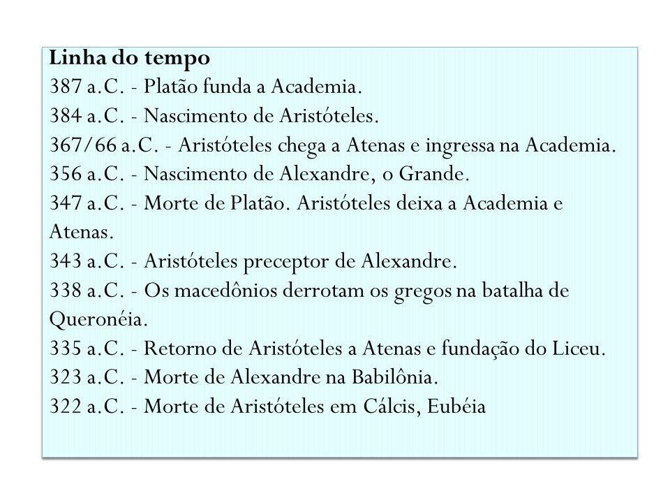Linha do tempo 387 a.C. - Platão funda a Academia. 384 a.C. - Nascimento de Aristóteles. 367/66 a.C. - Aristóteles chega a Atenas e ingressa na Academ