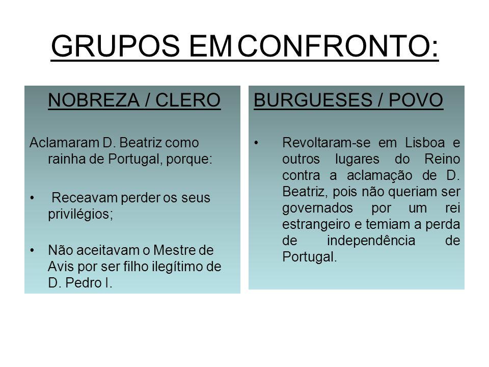 GRUPOS EM CONFRONTO: NOBREZA / CLERO Aclamaram D. Beatriz como rainha de Portugal, porque: Receavam perder os seus privilégios; Não aceitavam o Mestre