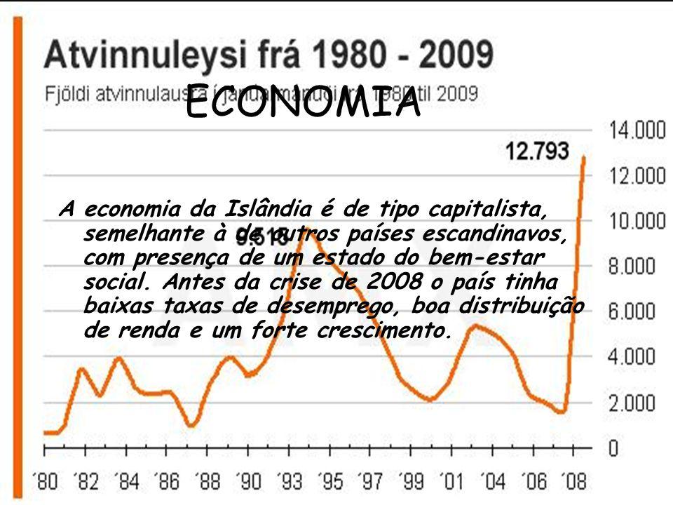 ECONOMIA A economia da Islândia é de tipo capitalista, semelhante à de outros países escandinavos, com presença de um estado do bem-estar social. Ante