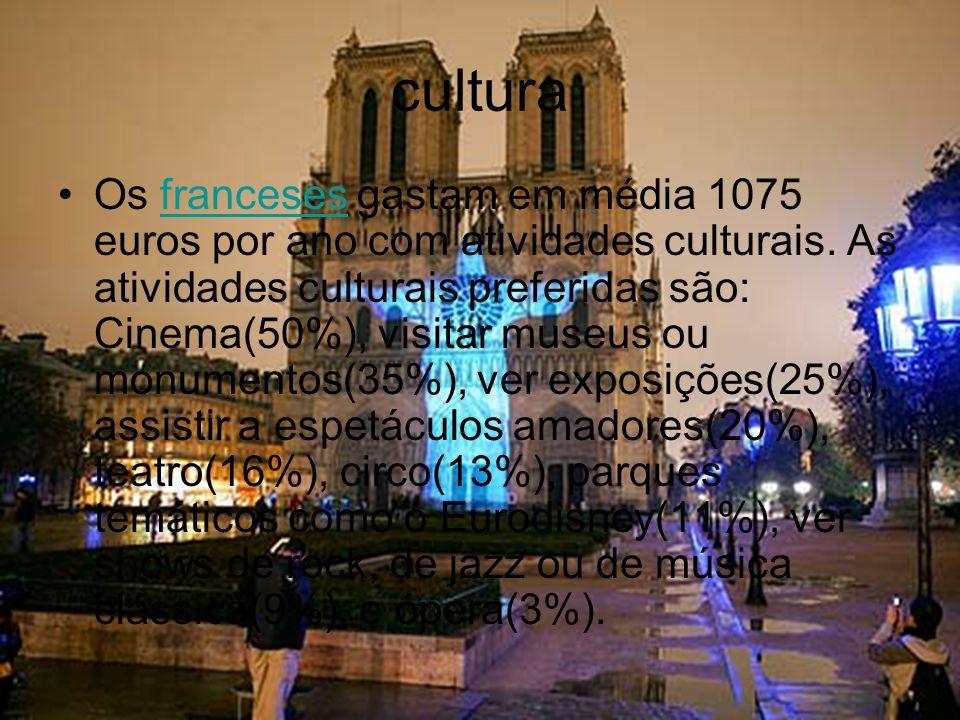cultura Os franceses gastam em média 1075 euros por ano com atividades culturais. As atividades culturais preferidas são: Cinema(50%), visitar museus
