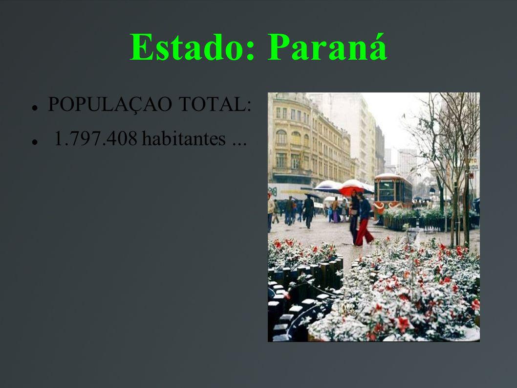 Estado: Paraná POPULAÇAO TOTAL: 1.797.408 habitantes...