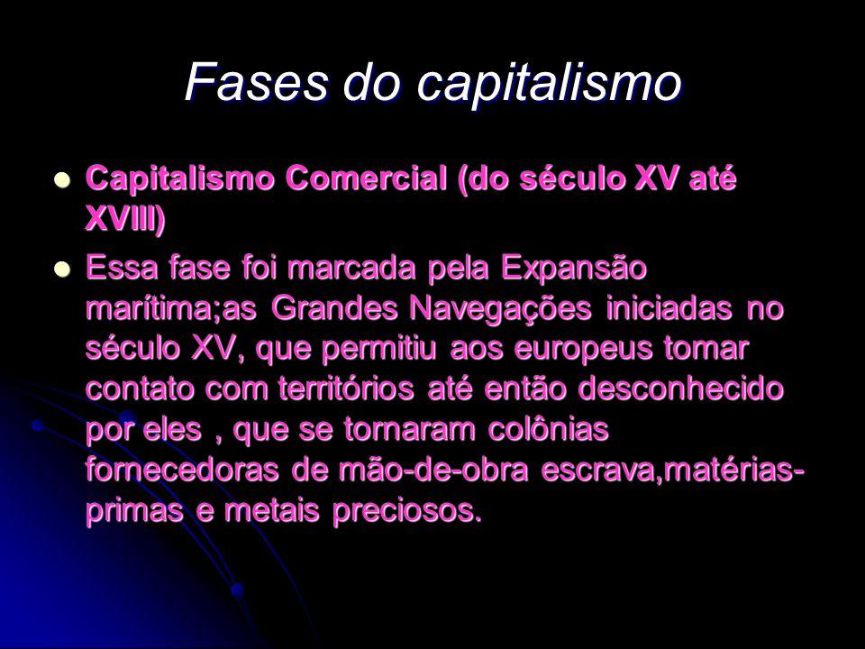 Fases do capitalismo Capitalismo Comercial (do século XV até XVIII) Capitalismo Comercial (do século XV até XVIII) Essa fase foi marcada pela Expansão
