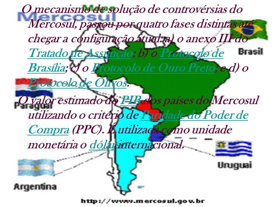 O mecanismo de solução de controvérsias do Mercosul, passou por quatro fases distintas até chegar a configuração atual: a) o anexo III do Tratado de A