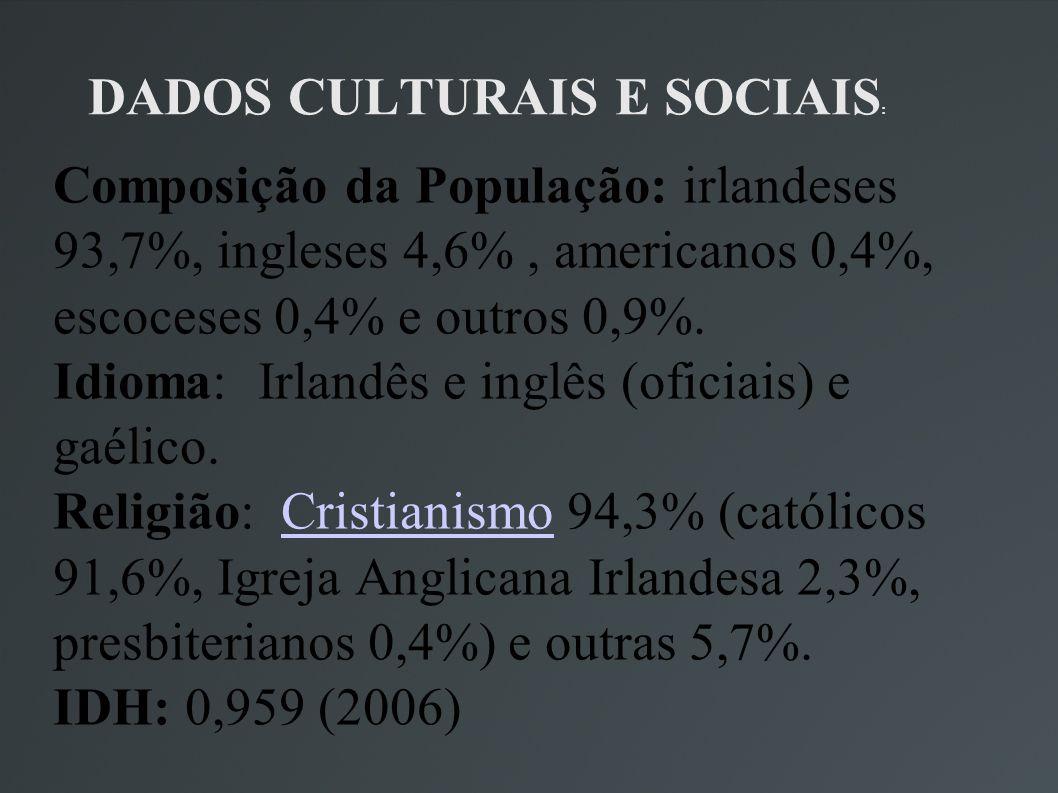 DADOS CULTURAIS E SOCIAIS : Composição da População: irlandeses 93,7%, ingleses 4,6%, americanos 0,4%, escoceses 0,4% e outros 0,9%. Idioma: Irlandês