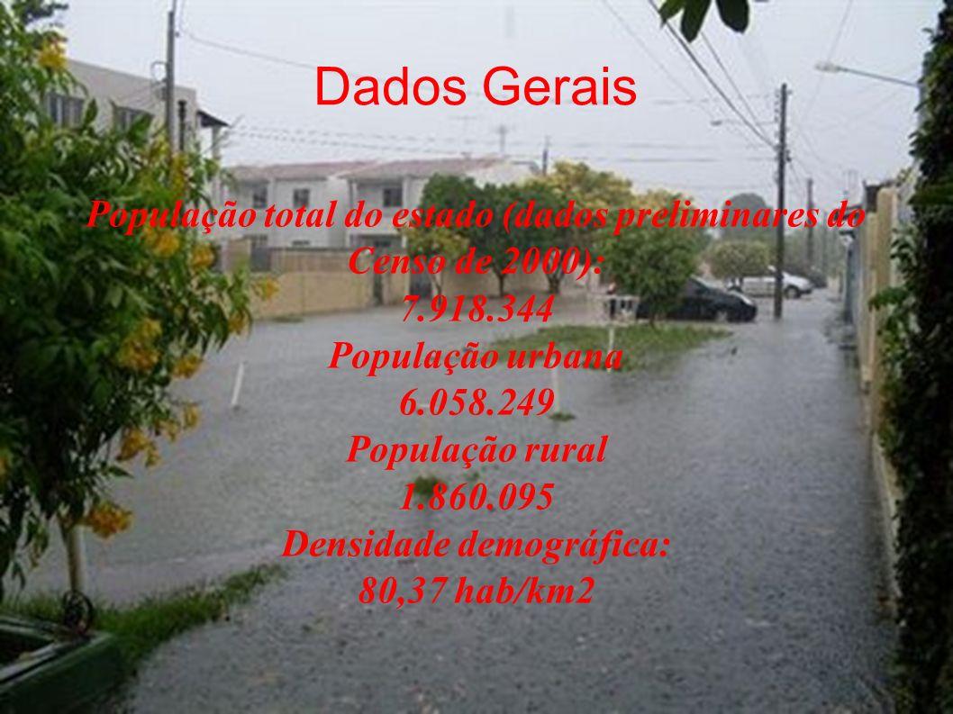 Dados Gerais Principais bacias hidrográficas: São Francisco, Capibaribe, Ipojuca, Una, Pajeú, Jaboatão Vegetação característica: Mangue (litoral), Flo
