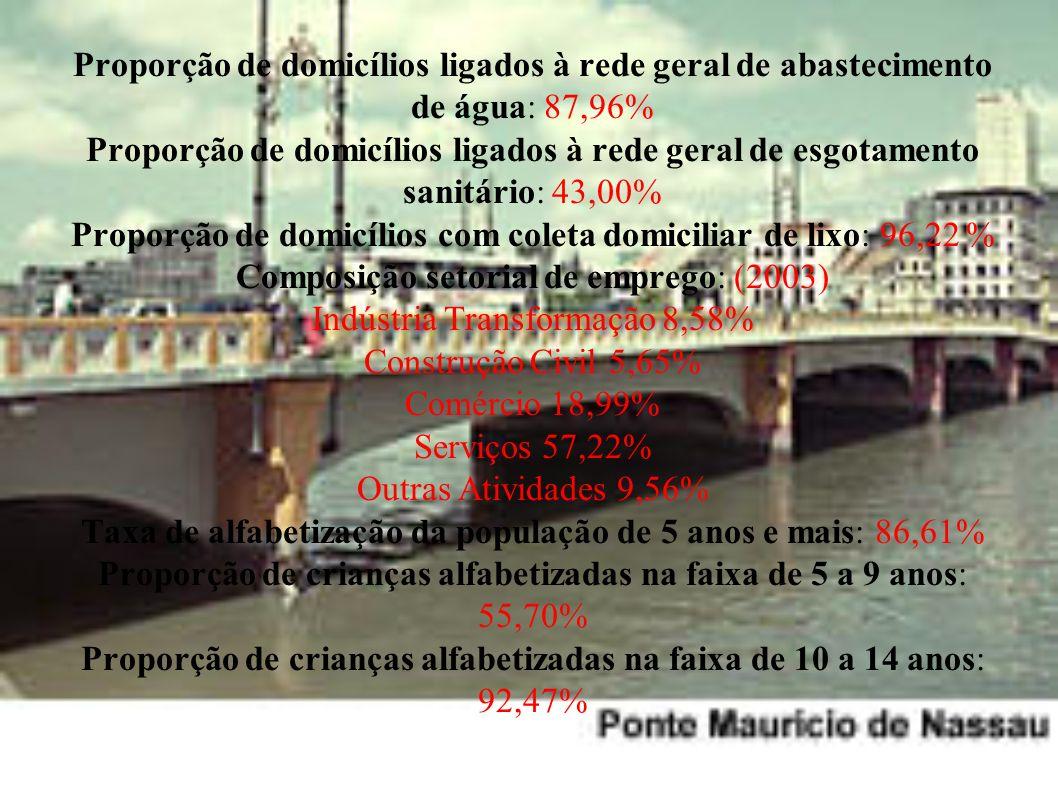 Dados Gerais Principais bacias hidrográficas: São Francisco, Capibaribe, Ipojuca, Una, Pajeú, Jaboatão Vegetação característica: Mangue (litoral), Floresta tropical (zona da mata), Caatinga (agreste e sertão) Clima: Tropical atlântico (litoral), semi-árido (agreste e sertão) Cidades mais populosas (dados preliminares do Censo de 2000): Recife (1.422.905), Jaboatão dos Guararapes (581.556), Olinda (367.902), Paulista (262.237), Caruaru (253.634), Petrolina (218.336) Número de municípios: 184 e o território de Fernando de Noronha