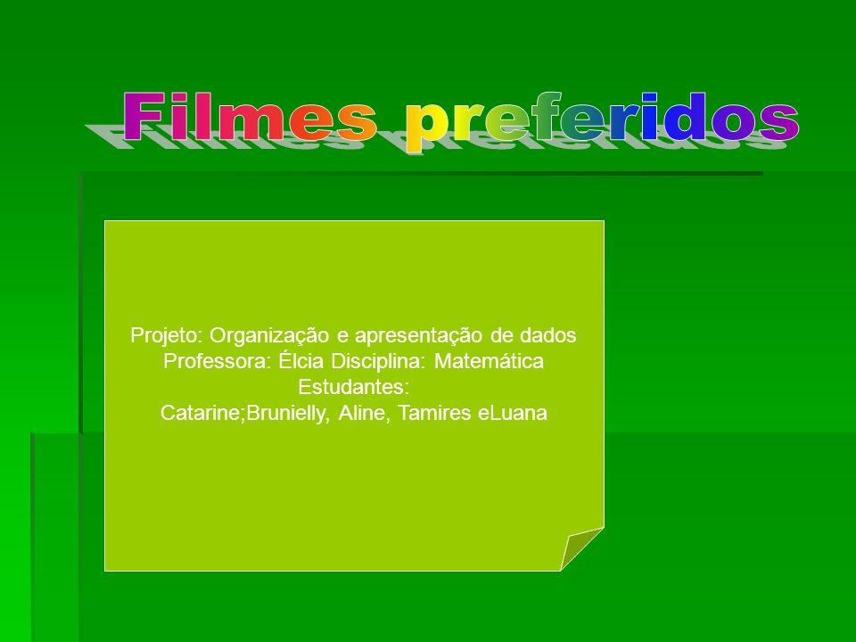 Projeto: Organização e apresentação de dados Professora: Élcia Disciplina: Matemática Estudantes: Catarine;Brunielly, Aline, Tamires eLuana