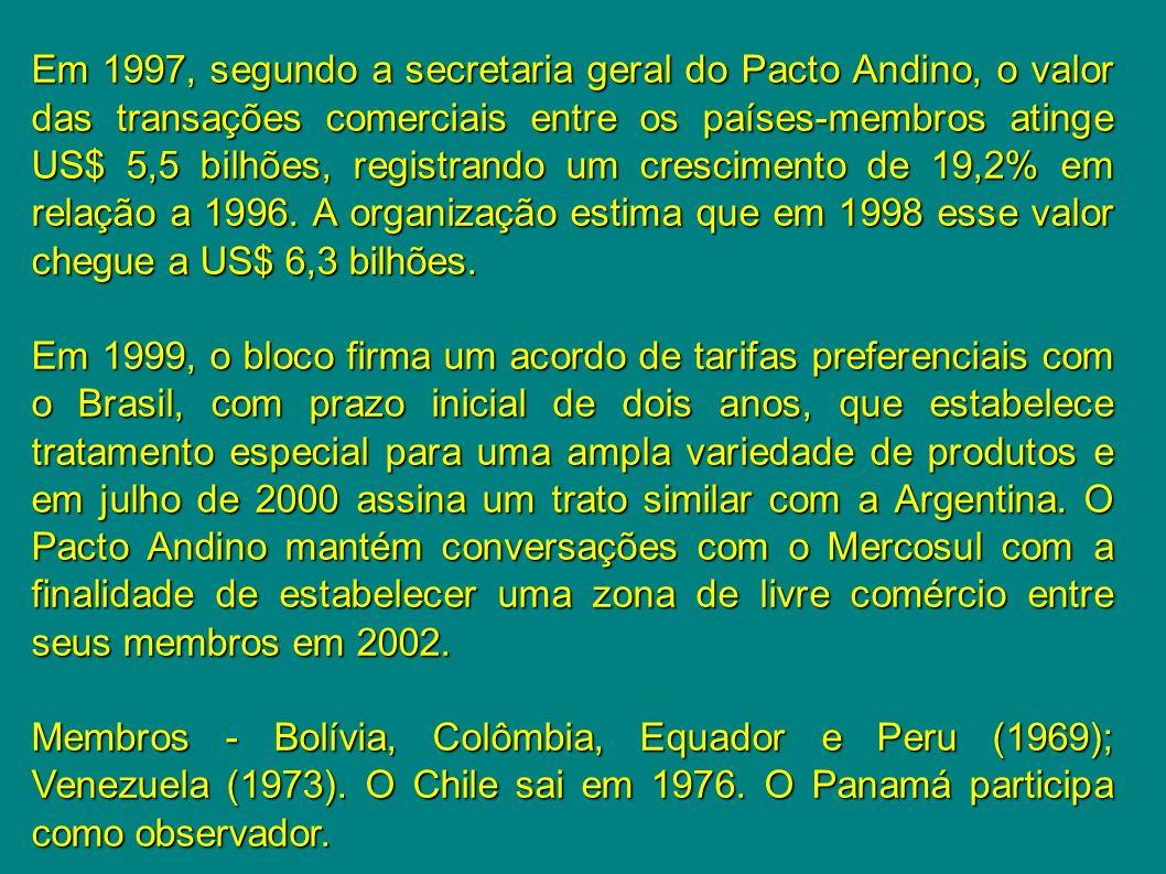 Em 1997, segundo a secretaria geral do Pacto Andino, o valor das transações comerciais entre os países-membros atinge US$ 5,5 bilhões, registrando um