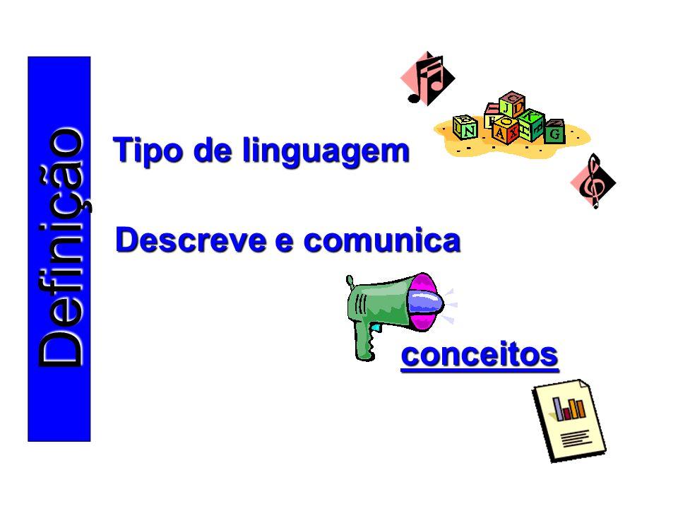 Definição Tipo de linguagem Tipo de linguagem Descreve e comunica conceitos