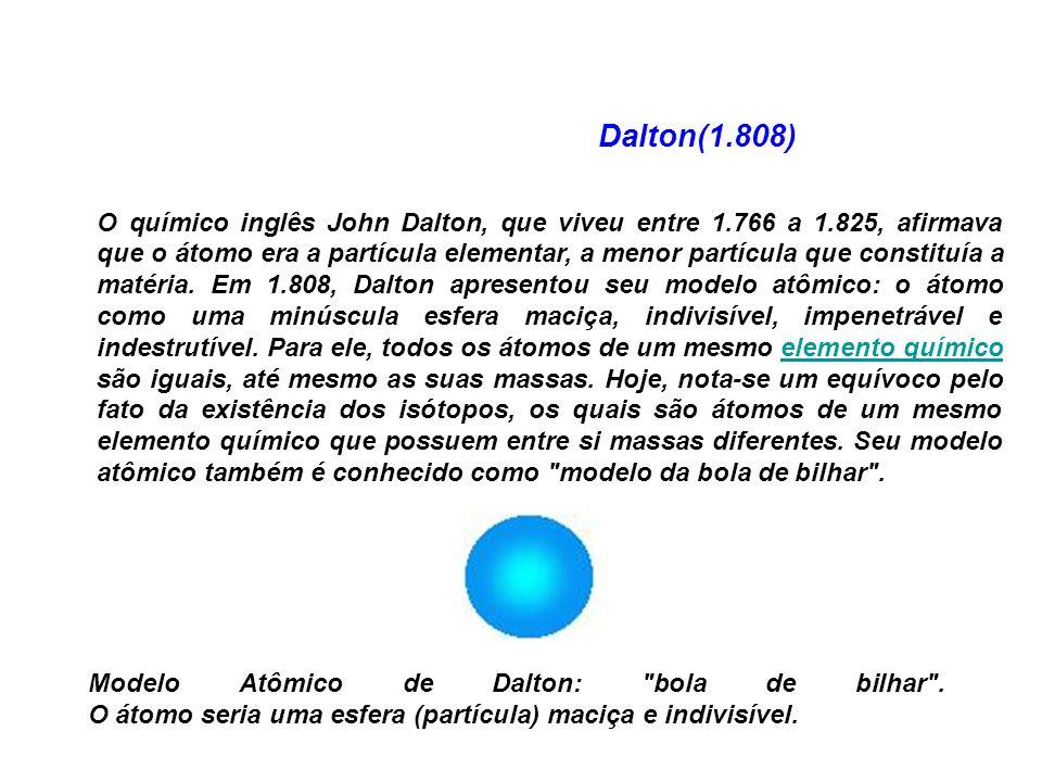 Modelo Atômico de Dalton: bola de bilhar .
