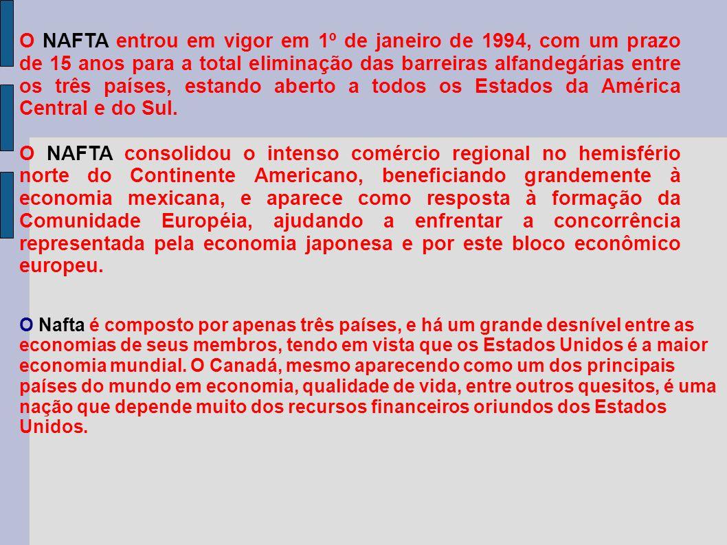 O NAFTA entrou em vigor em 1º de janeiro de 1994, com um prazo de 15 anos para a total eliminação das barreiras alfandegárias entre os três países, es