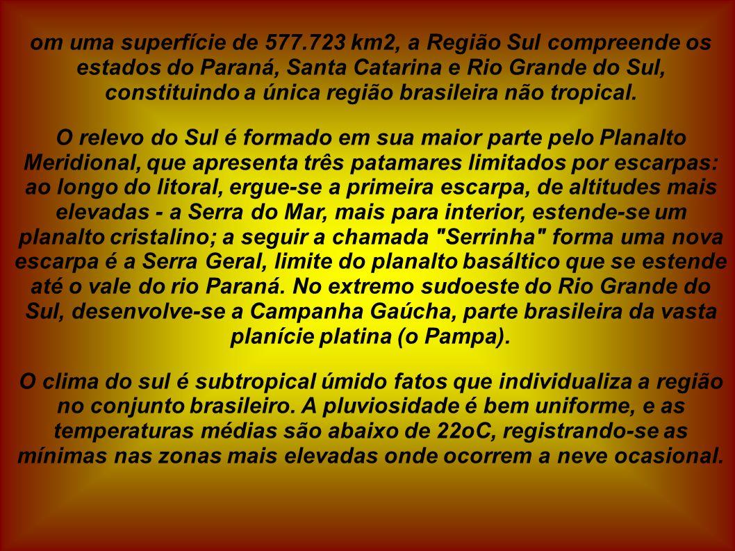 om uma superfície de 577.723 km2, a Região Sul compreende os estados do Paraná, Santa Catarina e Rio Grande do Sul, constituindo a única região brasil