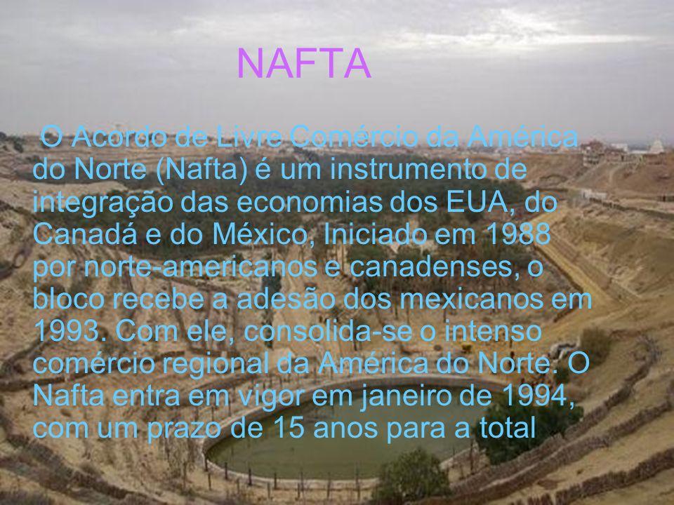 –Introdução O NAFTA é um bloco econômico formado por Estados Unidos, Canadá e México.
