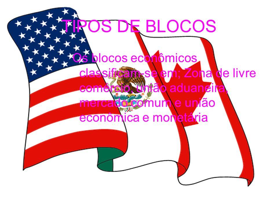 PROJETO DE GEOGRAFIA O NAFTA E SUAS CARACTERÍSTICAS O NAFTA é o North American Free Trade Agreement , ou Acordo Norte-Americano de Livre Comércio, formalizado em dezembro de 1992, envolvendo os três países da América do Norte: Estados Unidos, Canadá e México; entrou em vigor no dia 1º de janeiro de 1994.