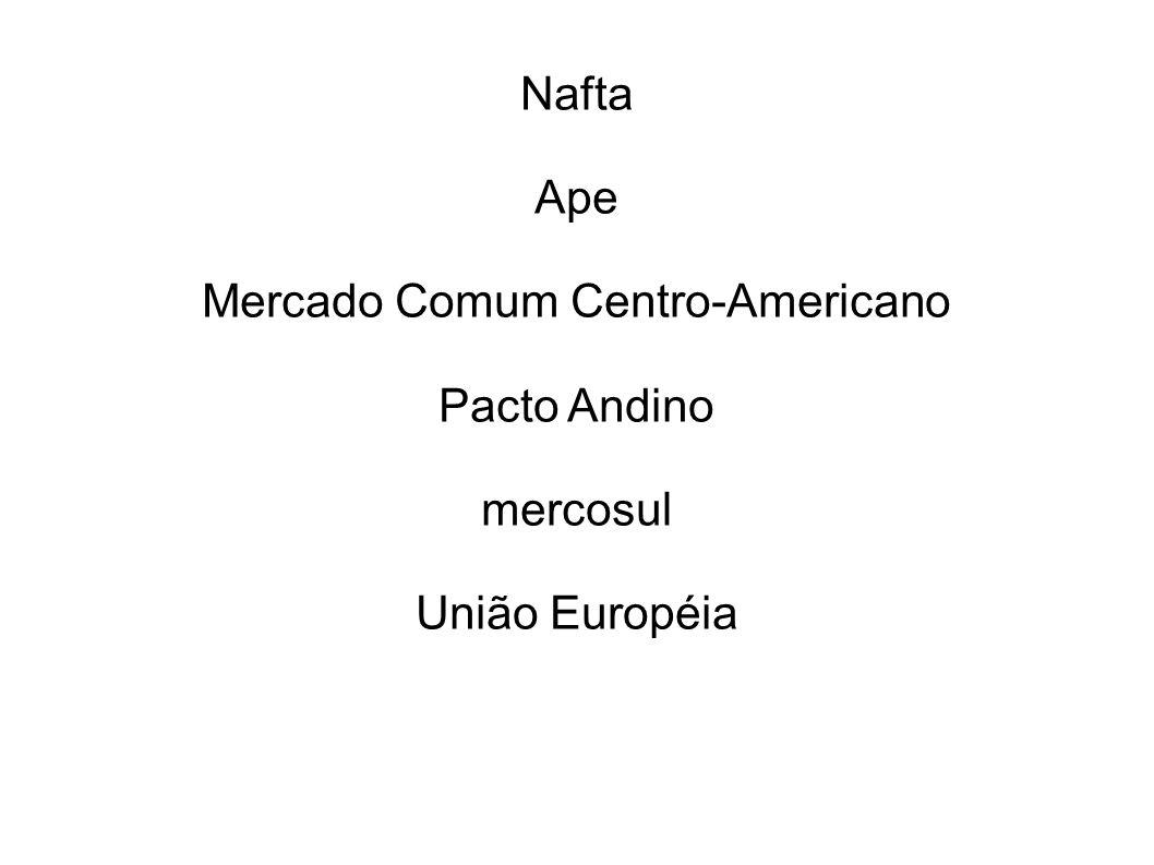 MERCOSUL Mercado Comum do Sul Criado em 1991, o MERCOSUL é composto por Argentina, Brasil, Paraguai e Uruguai, países sul- americanos que adotam políticas de integração econômica e aduaneira.