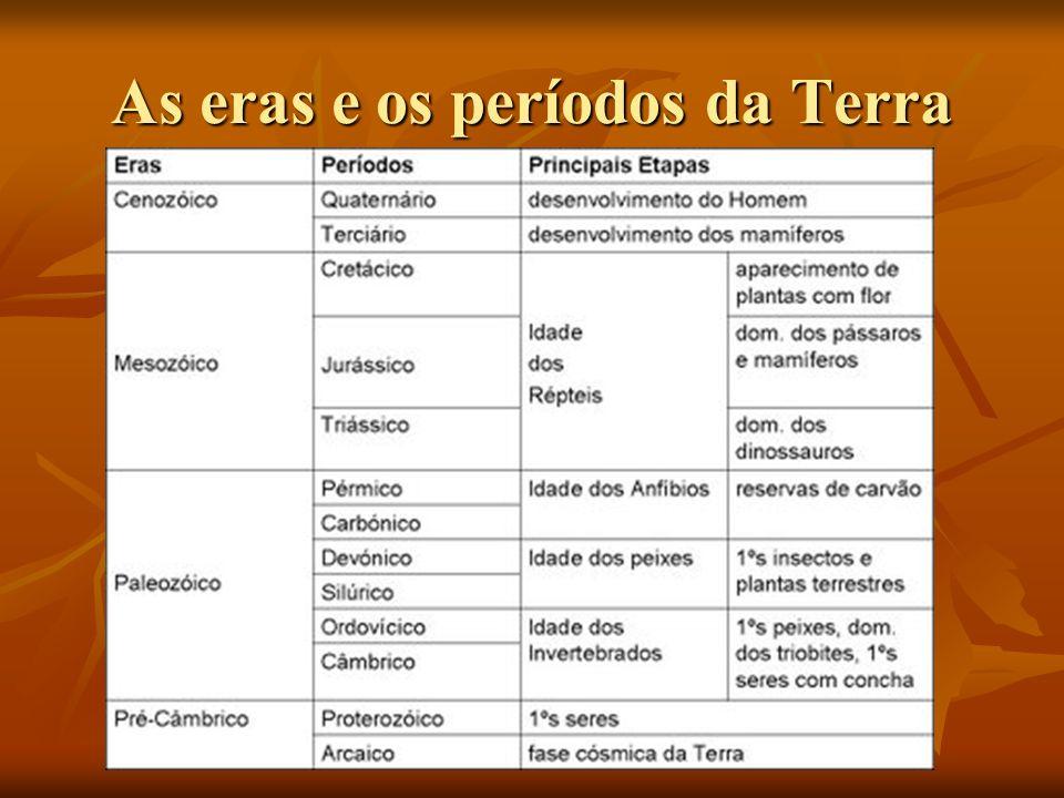 As eras e os períodos da Terra