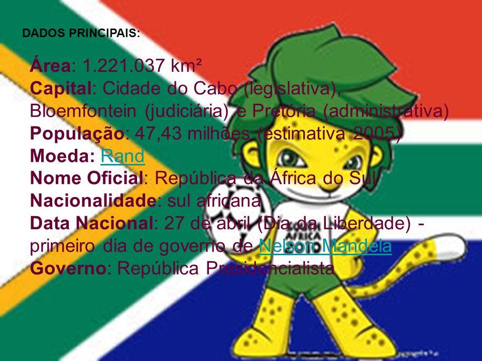 TRABALHO DE ARTES África do sul na Copa 2010 nome:Paulo Victor Joel, Elias Nº33 ProfºDelair